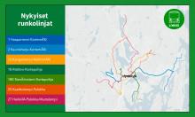 kartta Linkin runkolinjoista