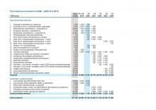 Talonrakennusinvestoinnit 2020-2024