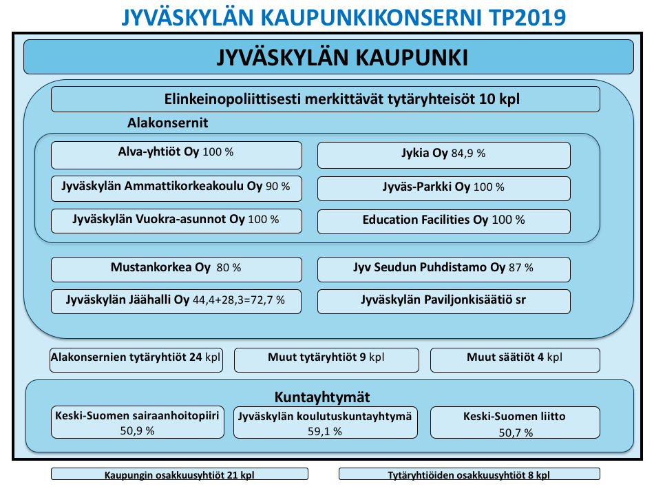 organisaatio_konserni.png